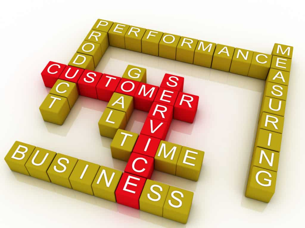 3d Group of customer service related words